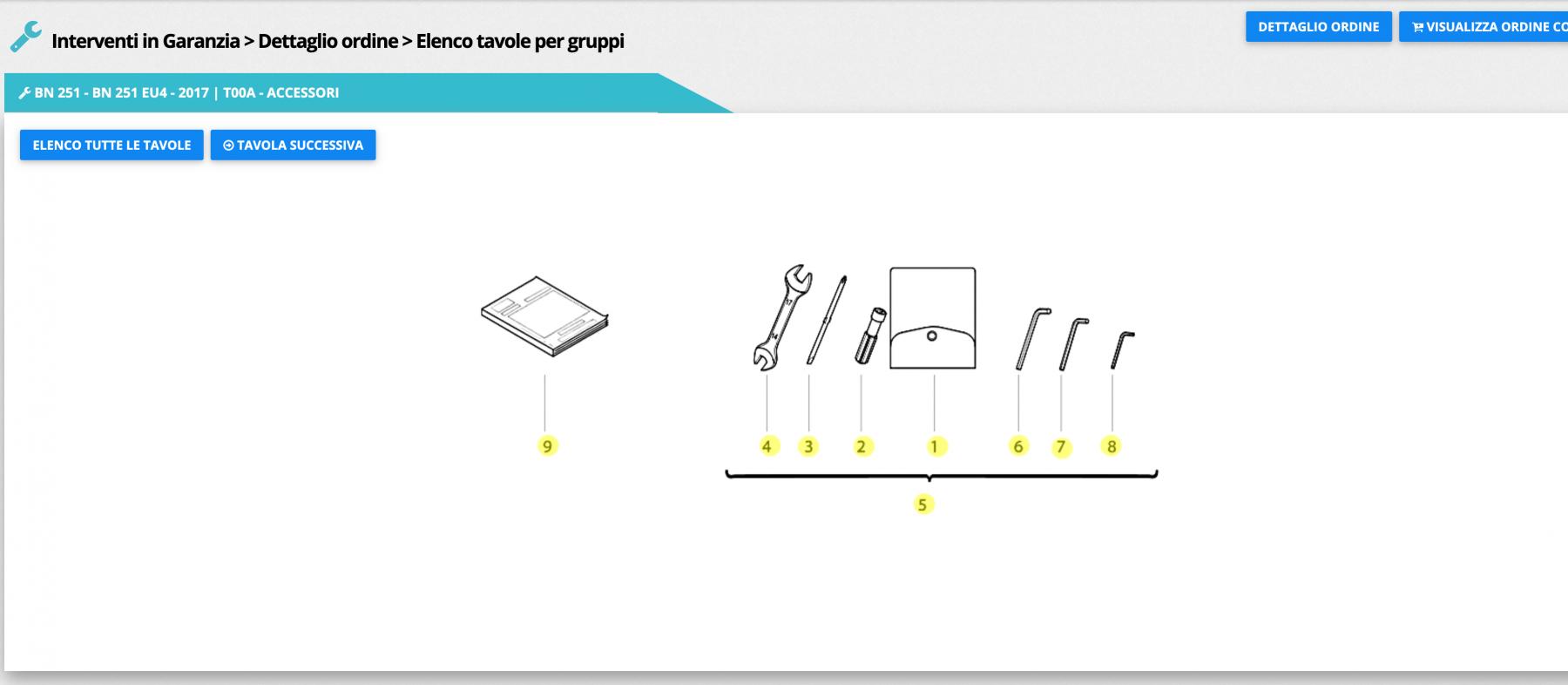 Articolo-tavola-grafica-2